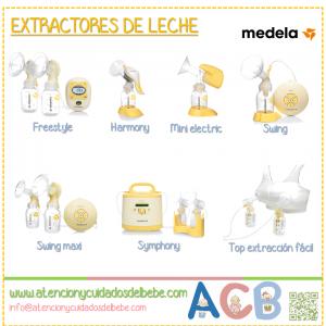 extractores de leche