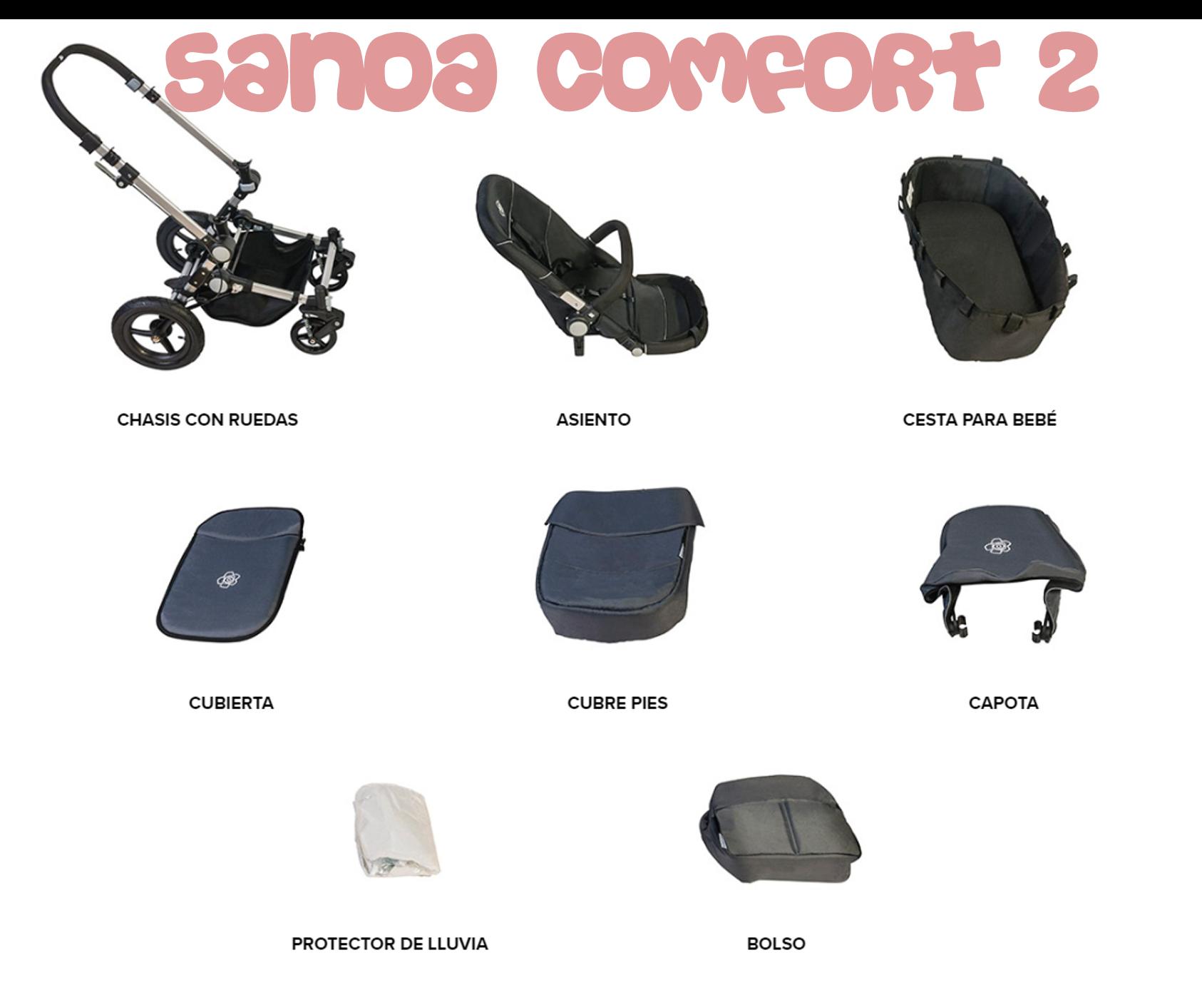 que-contiene-la-caja-sanoa-comfort-2